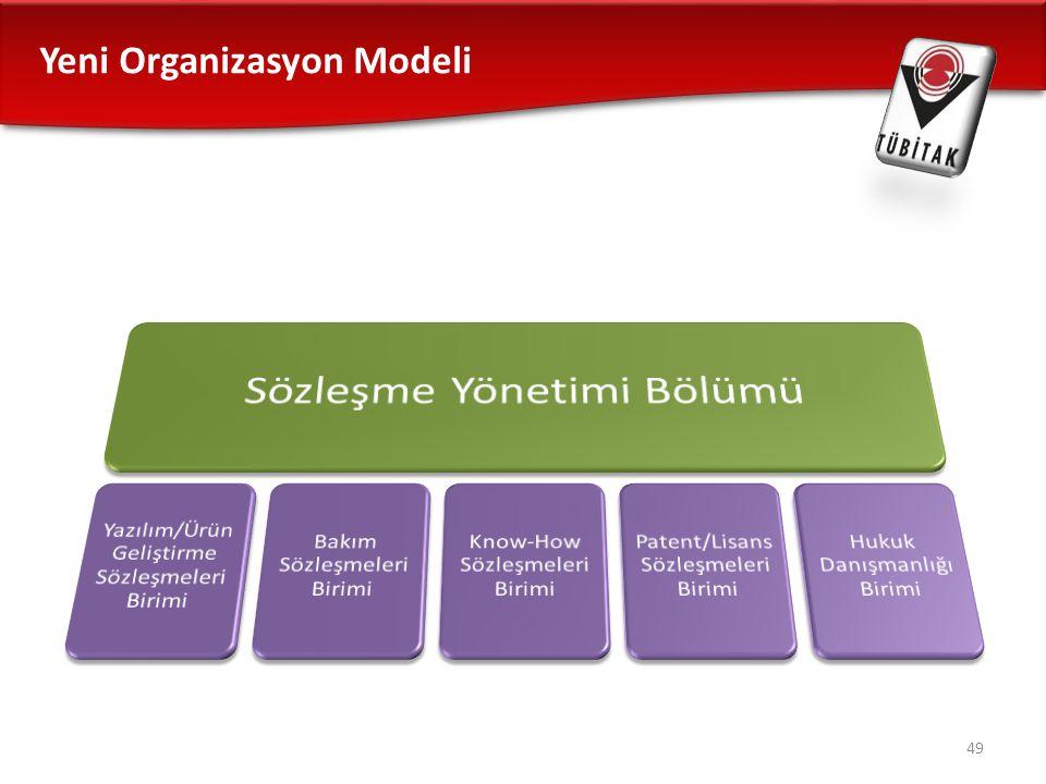 Yeni Organizasyon Modeli 49
