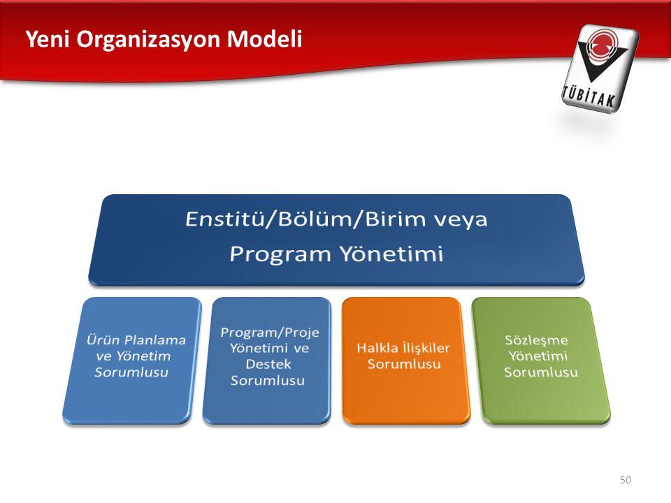 Yeni Organizasyon Modeli 50