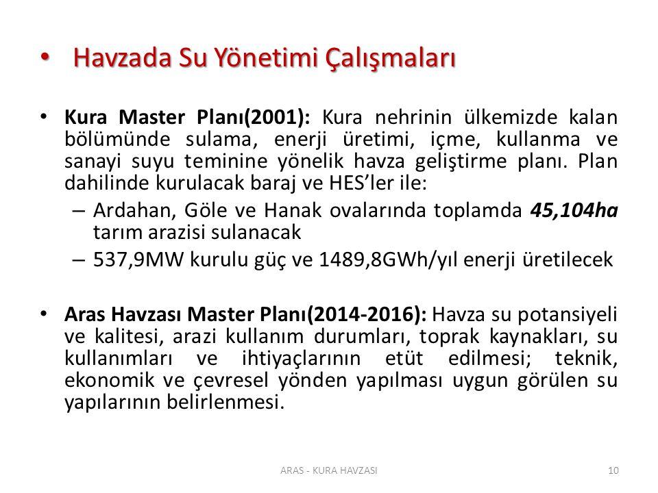 Havzada Su Yönetimi Çalışmaları Havzada Su Yönetimi Çalışmaları Kura Master Planı(2001): Kura nehrinin ülkemizde kalan bölümünde sulama, enerji üretim