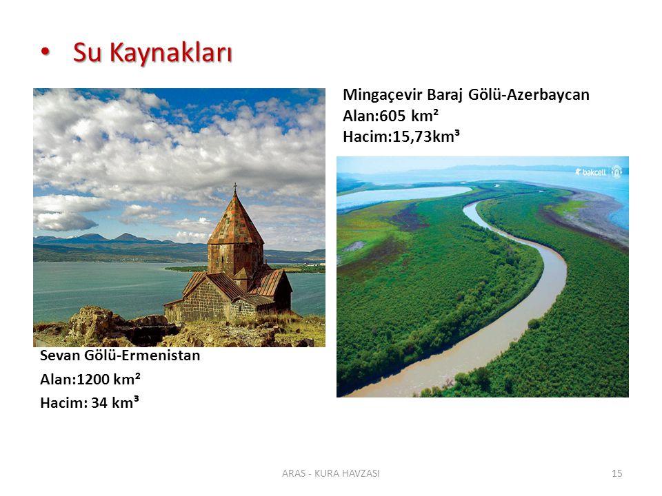 Su Kaynakları Su Kaynakları Mingaçevir Baraj Gölü-Azerbaycan Alan:605 km² Hacim:15,73km³ ARAS - KURA HAVZASI15 Sevan Gölü-Ermenistan Alan:1200 km ² Ha