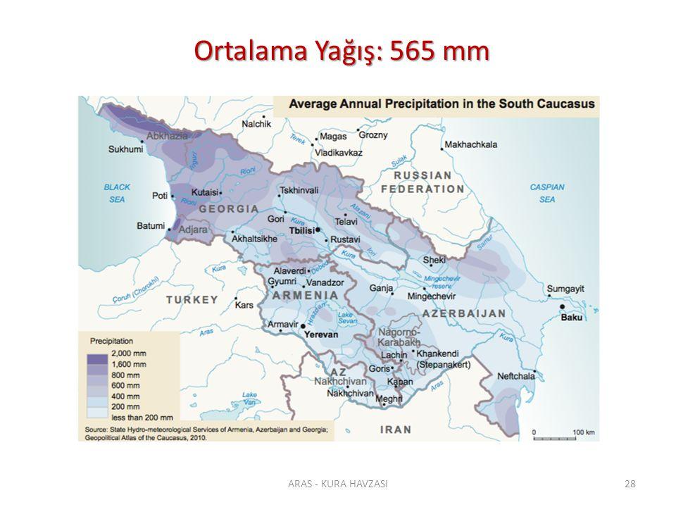 Ortalama Yağış: 565 mm Ortalama Yağış: 565 mm ARAS - KURA HAVZASI28