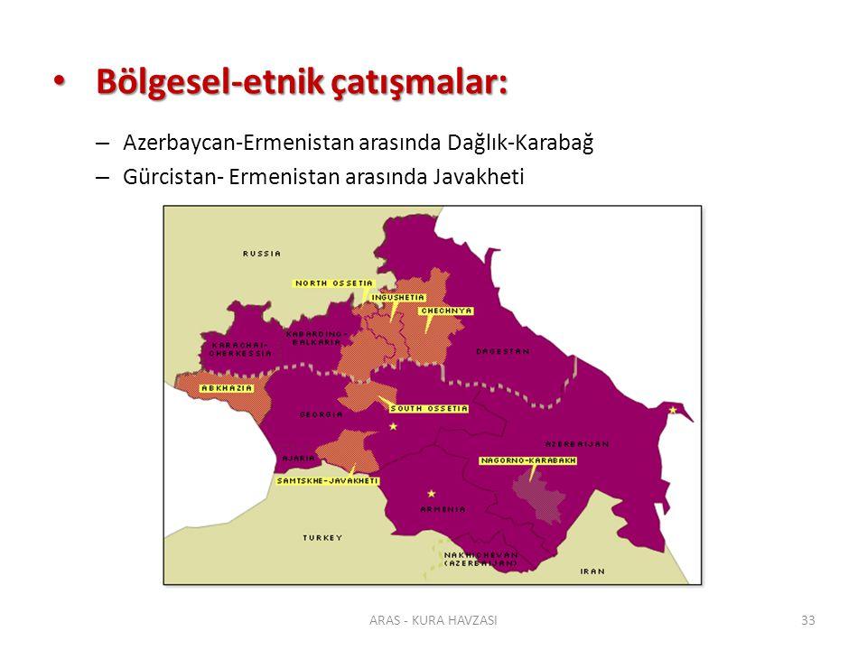 Bölgesel-etnik çatışmalar: Bölgesel-etnik çatışmalar: – Azerbaycan-Ermenistan arasında Dağlık-Karabağ – Gürcistan- Ermenistan arasında Javakheti ARAS