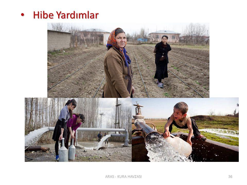 ARAS - KURA HAVZASI36 Hibe Yardımlar Hibe Yardımlar