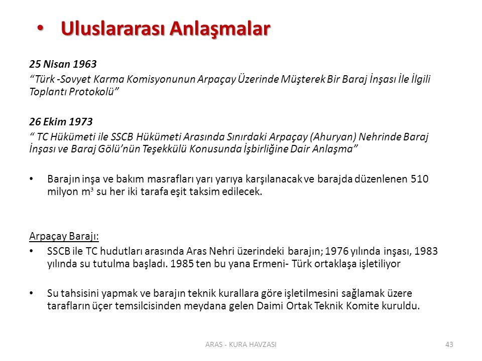 """25 Nisan 1963 """"Türk -Sovyet Karma Komisyonunun Arpaçay Üzerinde Müşterek Bir Baraj İnşası İle İlgili Toplantı Protokolü"""" 26 Ekim 1973 """" TC Hükümeti il"""