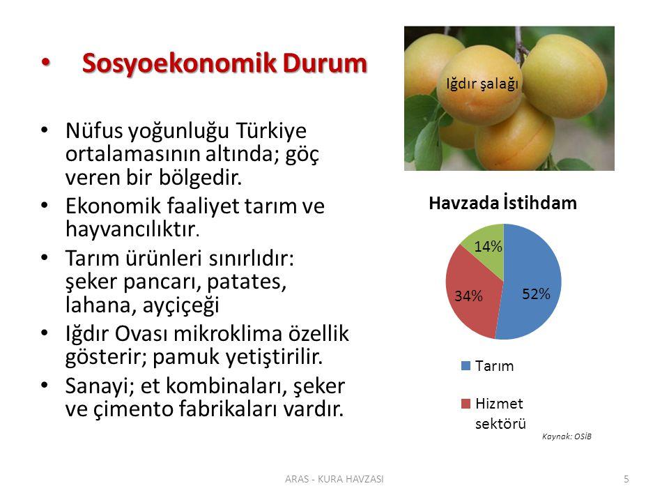 Sosyoekonomik Durum Sosyoekonomik Durum Nüfus yoğunluğu Türkiye ortalamasının altında; göç veren bir bölgedir. Ekonomik faaliyet tarım ve hayvancılıkt