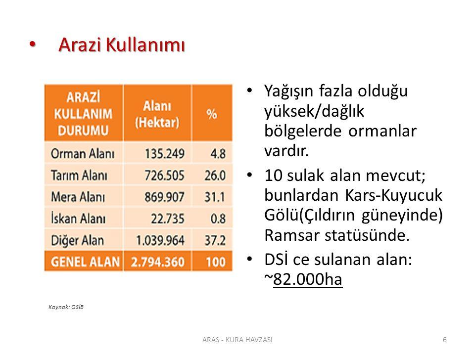 ARAS - KURA HAVZASI17 KURA NEHRİ Ermenistan-Ardahan Sınırı Uzunluk: 1515 km Ortalama debi: 575 milyon m³/yıl = 18,2m³/s (CEO,2002) Kolları: Posof (Türkiye) Agstay, Debet (Ermenistan) Khrami, İori, Alazani (Gürcistan) 1,16km³/yıl 1,02km³/yıl 11,9km³/yıl
