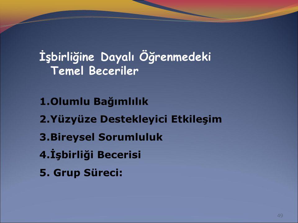 İşbirlikli Öğrenme Takımlarının Oluşturulması Birinci grubun ilk sırası, Dördüncü grubun son sırası, İkinci grubun ilk sırası, Üçüncü grubun son sıras
