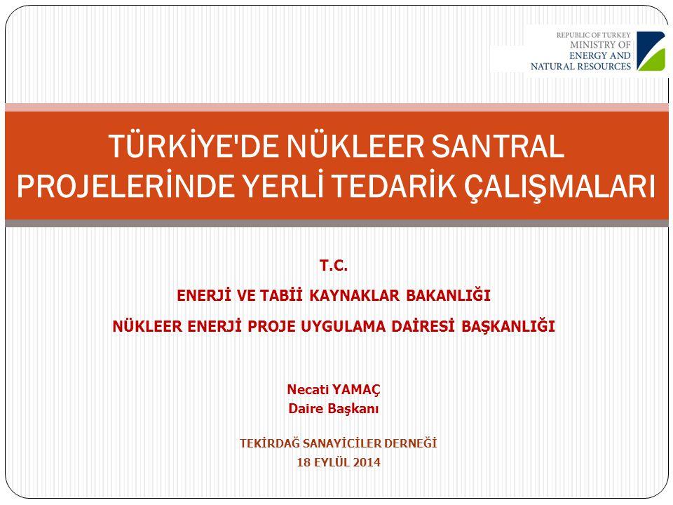 Sunum Planı I.Dünyada Nükleer II. Türkiye İ çin Neden Nükleer III.