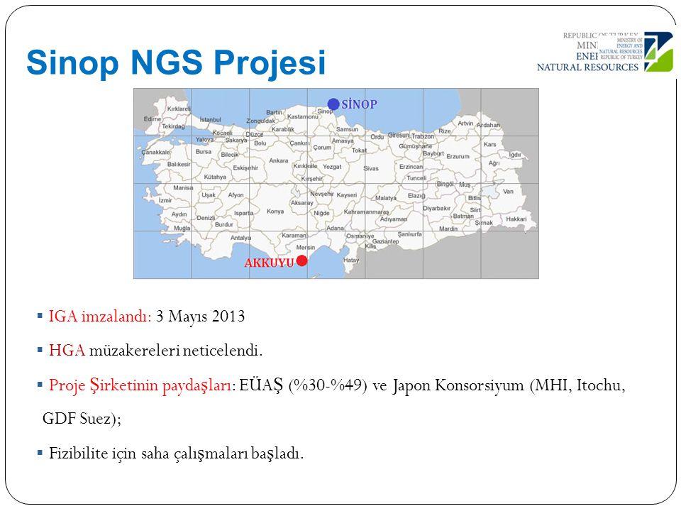 Sinop NGS Projesi 19  IGA imzalandı: 3 Mayıs 2013  HGA müzakereleri neticelendi.  Proje Ş irketinin payda ş ları: EÜA Ş (%30-%49) ve Japon Konsorsi