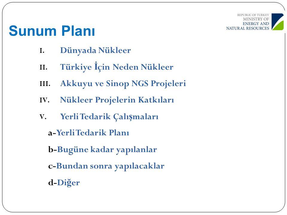 Sunum Planı I. Dünyada Nükleer II. Türkiye İ çin Neden Nükleer III. Akkuyu ve Sinop NGS Projeleri IV. Nükleer Projelerin Katkıları V. Yerli Tedarik Ça