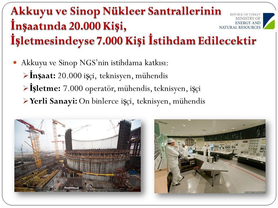 Akkuyu ve Sinop NGS'nin istihdama katkısı:  İ n ş aat: 20.000 i ş çi, teknisyen, mühendis  İş letme: 7.000 operatör, mühendis, teknisyen, i ş çi  Y