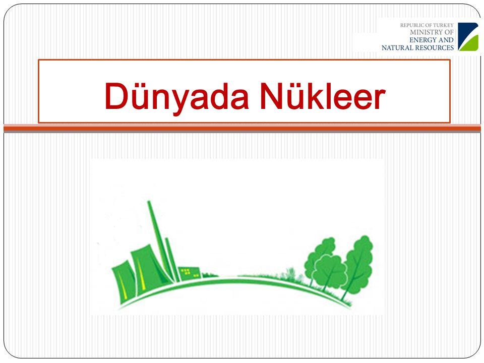Bugün Hangi Noktadayız (Envanter Anketi) Web tabanlı Firma Envanter Anketi http://www.nukleer.gov.tr/ http://www.nukleer.gov.tr/ 520 firmamız Firma Envanter Formu nu doldurdu.