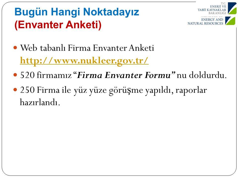 "Bugün Hangi Noktadayız (Envanter Anketi) Web tabanlı Firma Envanter Anketi http://www.nukleer.gov.tr/ http://www.nukleer.gov.tr/ 520 firmamız ""Firma E"