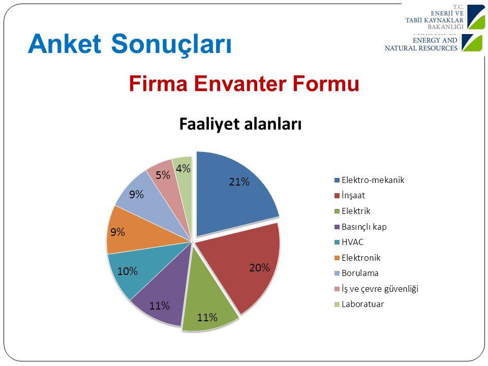 Anket Sonuçları Firma Envanter Formu