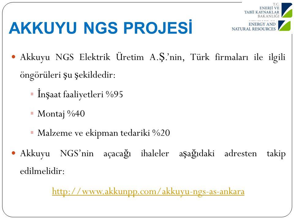 AKKUYU NGS PROJESİ Akkuyu NGS Elektrik Üretim A. Ş.'nin, Türk firmaları ile ilgili öngörüleri ş u ş ekildedir:  İ n ş aat faaliyetleri %95  Montaj %