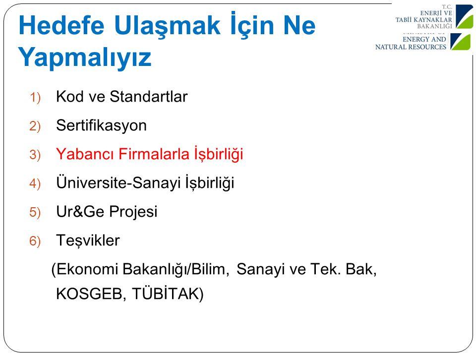 Hedefe Ulaşmak İçin Ne Yapmalıyız 1) Kod ve Standartlar 2) Sertifikasyon 3) Yabancı Firmalarla İşbirliği 4) Üniversite-Sanayi İşbirliği 5) Ur&Ge Proje