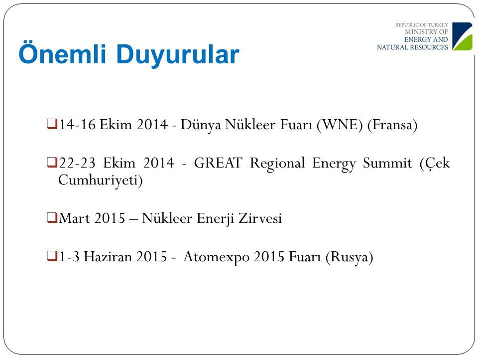 Önemli Duyurular  14-16 Ekim 2014 - Dünya Nükleer Fuarı (WNE) (Fransa)  22-23 Ekim 2014 - GREAT Regional Energy Summit (Çek Cumhuriyeti)  Mart 2015