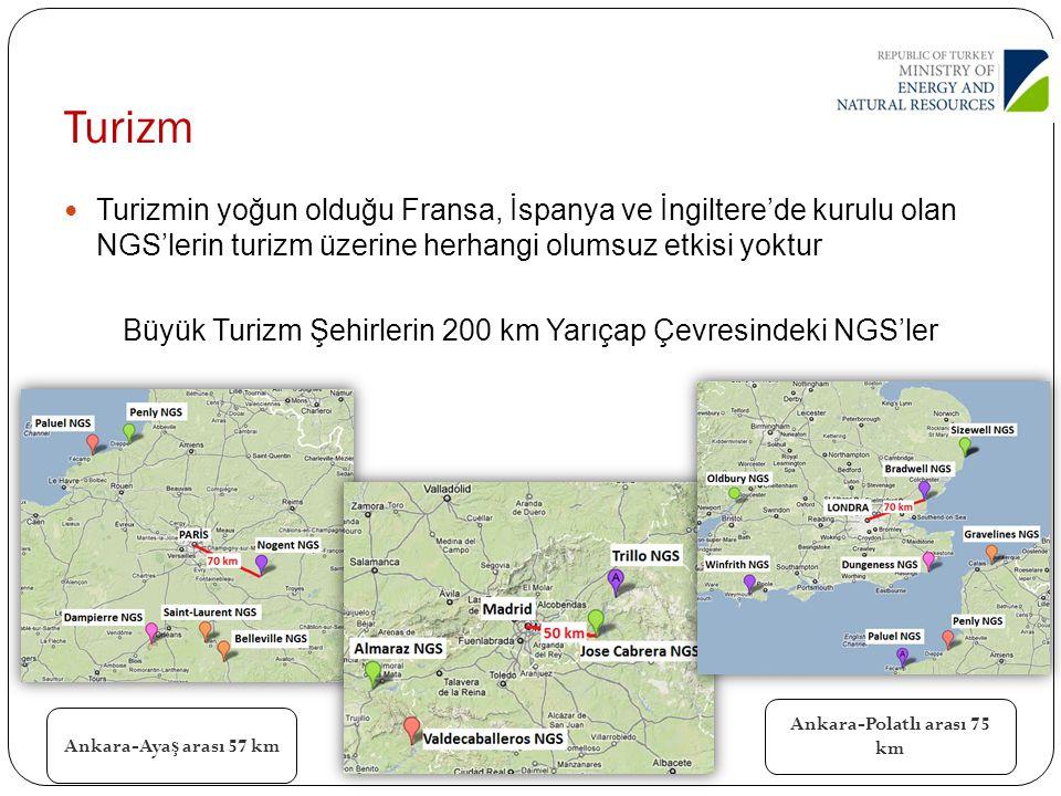 Sinop NGS Projesi 19  IGA imzalandı: 3 Mayıs 2013  HGA müzakereleri neticelendi.