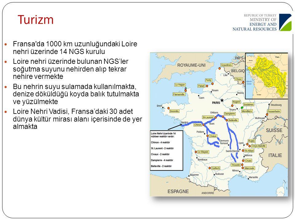 Fransa'da 1000 km uzunluğundaki Loire nehri üzerinde 14 NGS kurulu Loire nehri üzerinde bulunan NGS'ler soğutma suyunu nehirden alıp tekrar nehire ver