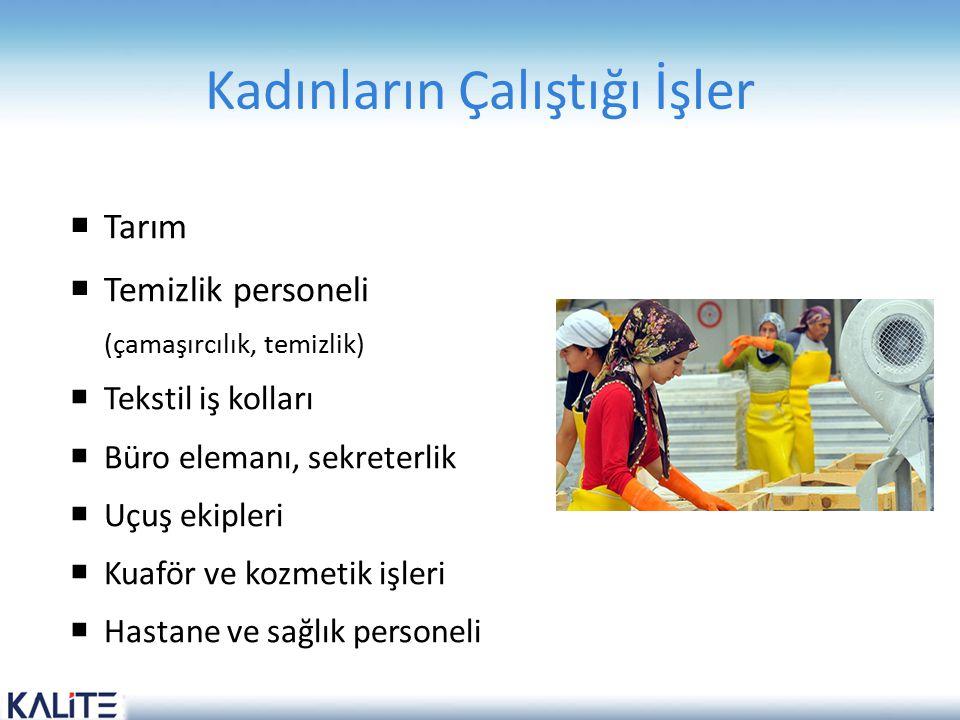 Kadınların Çalıştığı İşler  Tarım  Temizlik personeli (çamaşırcılık, temizlik)  Tekstil iş kolları  Büro elemanı, sekreterlik  Uçuş ekipleri  Ku