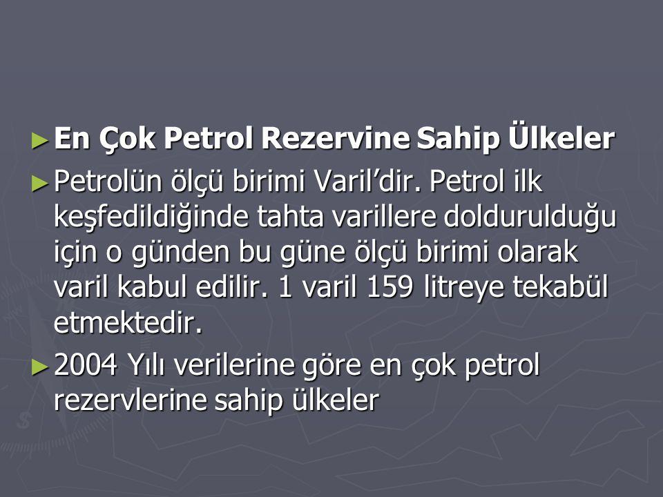 ► En Çok Petrol Rezervine Sahip Ülkeler ► Petrolün ölçü birimi Varil'dir. Petrol ilk keşfedildiğinde tahta varillere doldurulduğu için o günden bu gün