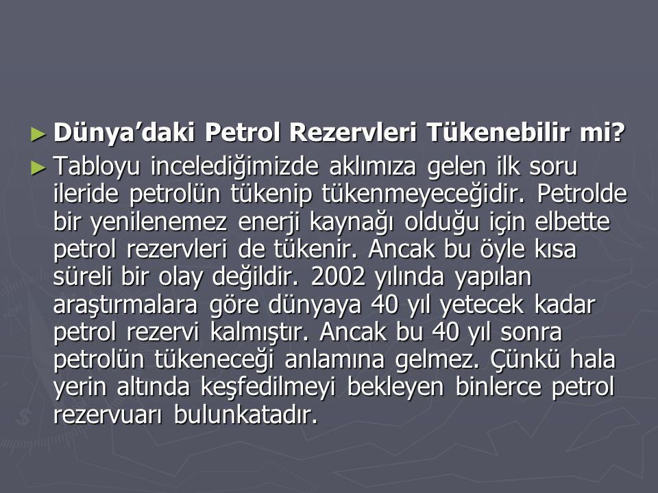 ► Dünya'daki Petrol Rezervleri Tükenebilir mi? ► Tabloyu incelediğimizde aklımıza gelen ilk soru ileride petrolün tükenip tükenmeyeceğidir. Petrolde b