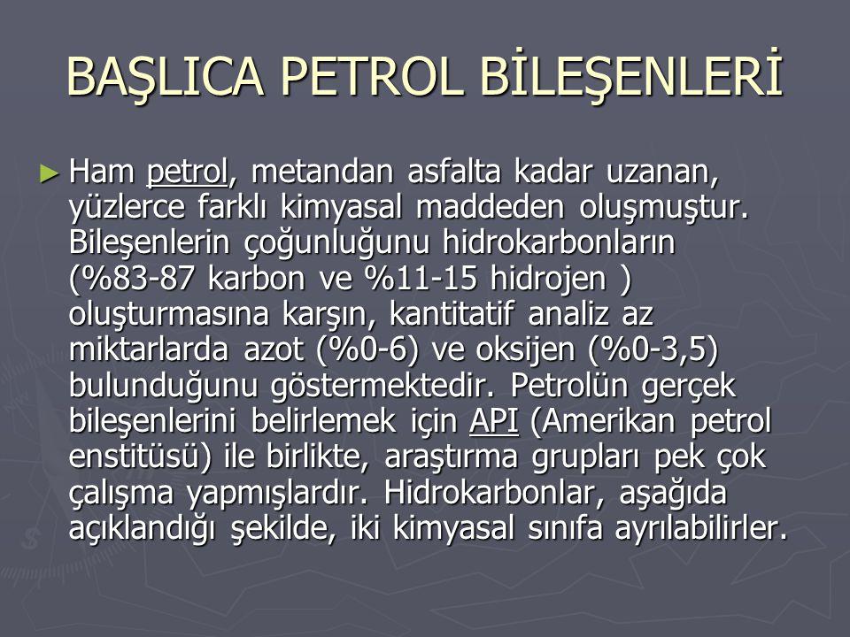 BAŞLICA PETROL BİLEŞENLERİ ► Ham petrol, metandan asfalta kadar uzanan, yüzlerce farklı kimyasal maddeden oluşmuştur. Bileşenlerin çoğunluğunu hidroka