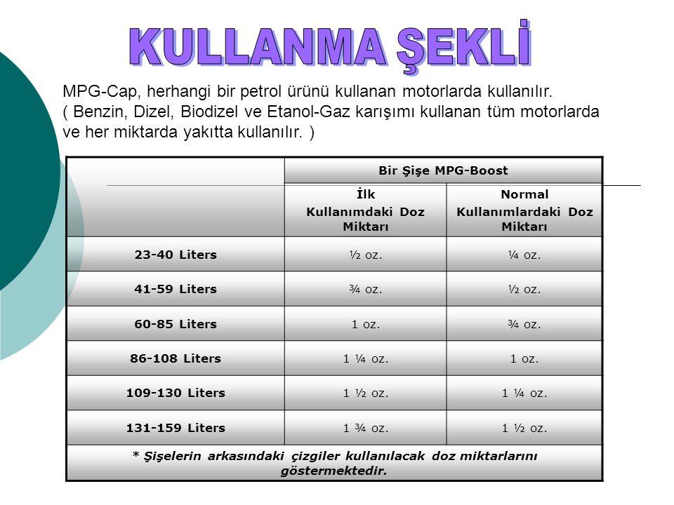 MPG-Cap, herhangi bir petrol ürünü kullanan motorlarda kullanılır. ( Benzin, Dizel, Biodizel ve Etanol-Gaz karışımı kullanan tüm motorlarda ve her mik