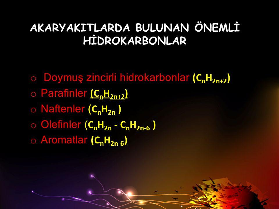 AKARYAKITLARDA BULUNAN ÖNEMLİ HİDROKARBONLAR o Doymuş zincirli hidrokarbonlar (C n H 2n+2 ) o Parafinler (C n H 2n+2 ) o Naftenler ( C n H 2n ) o Olef