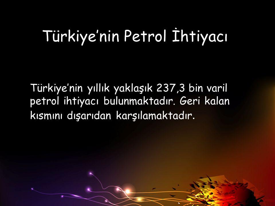 Türkiye'nin Petrol İhtiyacı Türkiye'nin yıllık yaklaşık 237,3 bin varil petrol ihtiyacı bulunmaktadır. Geri kalan kısmını dışarıdan karşılamaktadır.