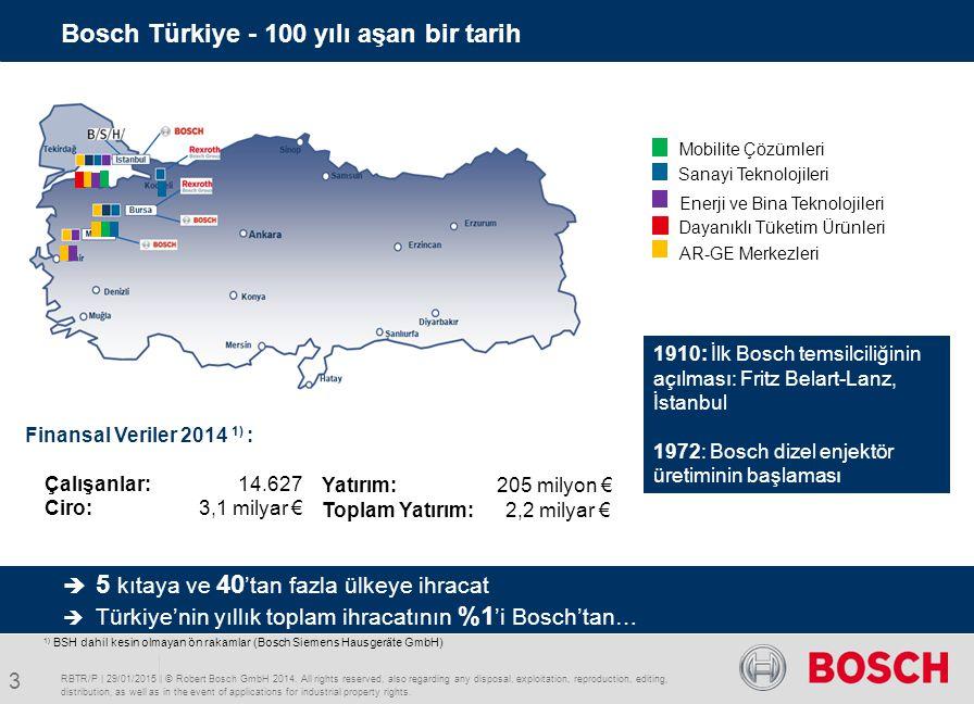 Bosch Türkiye - 100 yılı aşan bir tarih AR-GE Merkezleri  5 kıtaya ve 40 'tan fazla ülkeye ihracat  Türkiye'nin yıllık toplam ihracatının %1 'i Bosc