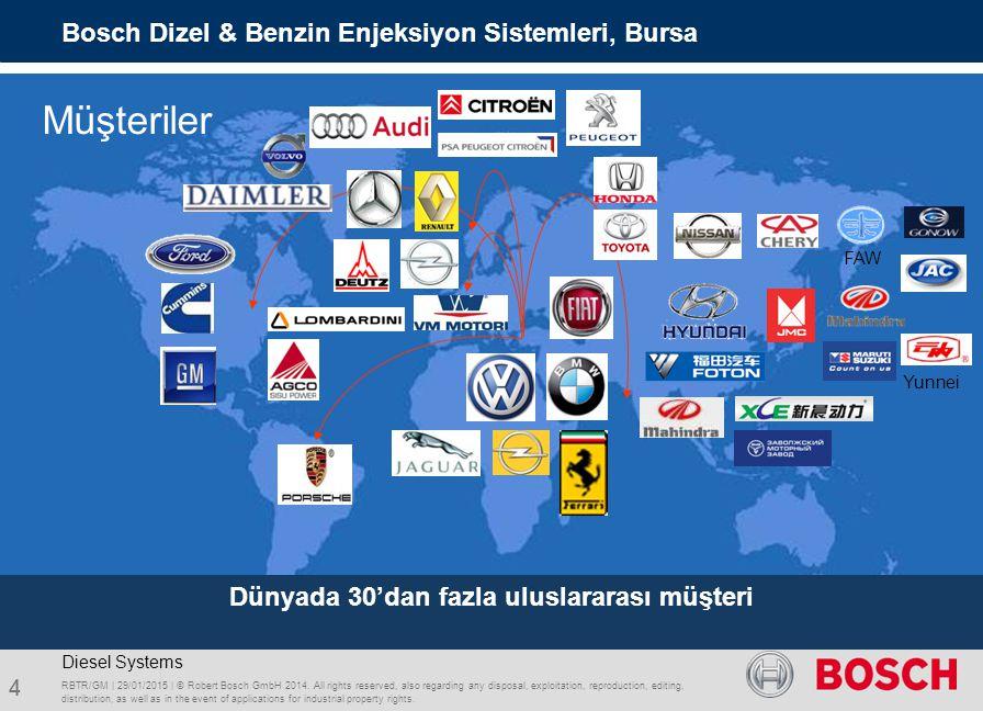 44 Diesel Systems Dünyada 30'dan fazla uluslararası müşteri RBTR/GM | 29/01/2015 | © Robert Bosch GmbH 2014. All rights reserved, also regarding any d
