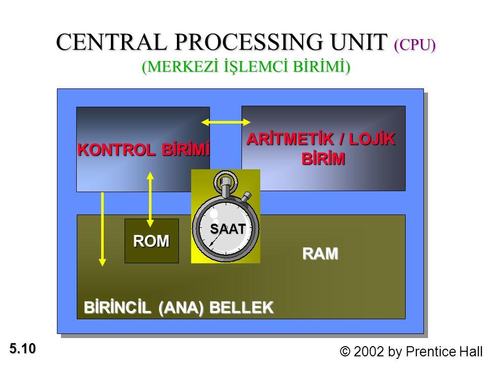 5.10 © 2002 by Prentice Hall CENTRAL PROCESSING UNIT (CPU) (MERKEZİ İŞLEMCİ BİRİMİ) RAM BİRİNCİL (ANA) BELLEK KONTROL BİRİMİ ARİTMETİK / LOJİK BİRİM ROM SAAT