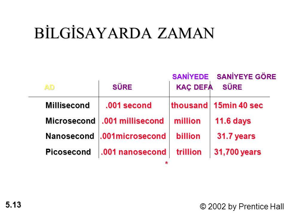5.13 © 2002 by Prentice Hall BİLGİSAYARDA ZAMAN Millisecond.001 second thousand 15min 40 sec Microsecond.001 millisecond million 11.6 days Nanosecond.001microsecond billion 31.7 years Picosecond.001 nanosecond trillion 31,700 years * AD SÜRE KAÇ DEFA SÜRE SANİYEDE SANİYEYE GÖRE