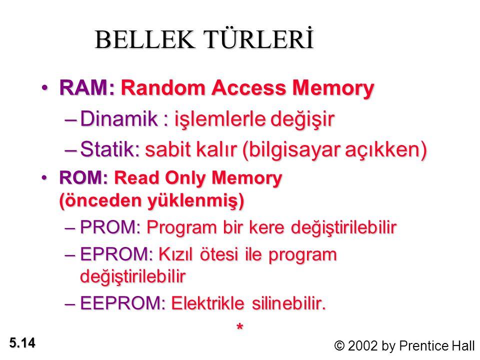 5.14 © 2002 by Prentice Hall BELLEK TÜRLERİ RAM: Random Access MemoryRAM: Random Access Memory –Dinamik : işlemlerle değişir –Statik: sabit kalır (bilgisayar açıkken) ROM: Read Only Memory (önceden yüklenmiş)ROM: Read Only Memory (önceden yüklenmiş) –PROM: Program bir kere değiştirilebilir –EPROM: Kızıl ötesi ile program değiştirilebilir –EEPROM: Elektrikle silinebilir.