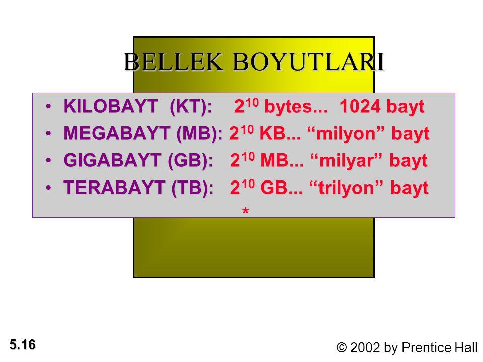 5.16 © 2002 by Prentice Hall BELLEK BOYUTLARI KILOBAYT (KT): 2 10 bytes...