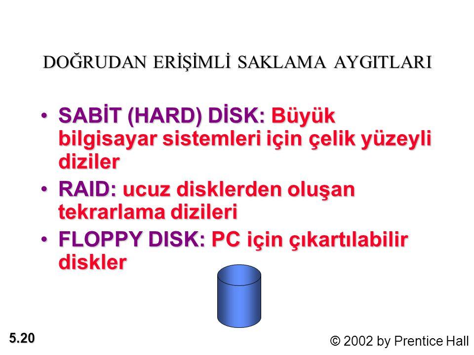 5.20 © 2002 by Prentice Hall DOĞRUDAN ERİŞİMLİ SAKLAMA AYGITLARI SABİT (HARD) DİSK: Büyük bilgisayar sistemleri için çelik yüzeyli dizilerSABİT (HARD) DİSK: Büyük bilgisayar sistemleri için çelik yüzeyli diziler RAID: ucuz disklerden oluşan tekrarlama dizileriRAID: ucuz disklerden oluşan tekrarlama dizileri FLOPPY DISK: PC için çıkartılabilir disklerFLOPPY DISK: PC için çıkartılabilir diskler*