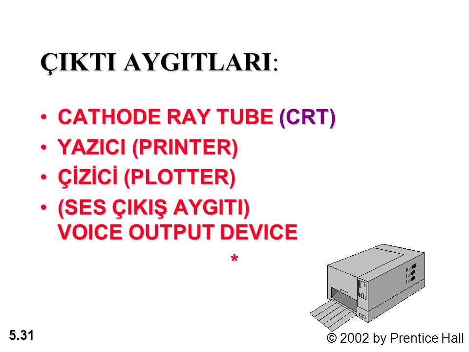 5.31 ÇIKTI AYGITLARI: CATHODE RAY TUBE (CRT)CATHODE RAY TUBE (CRT) YAZICI (PRINTER)YAZICI (PRINTER) ÇİZİCİ (PLOTTER)ÇİZİCİ (PLOTTER) (SES ÇIKIŞ AYGITI) VOICE OUTPUT DEVICE(SES ÇIKIŞ AYGITI) VOICE OUTPUT DEVICE*