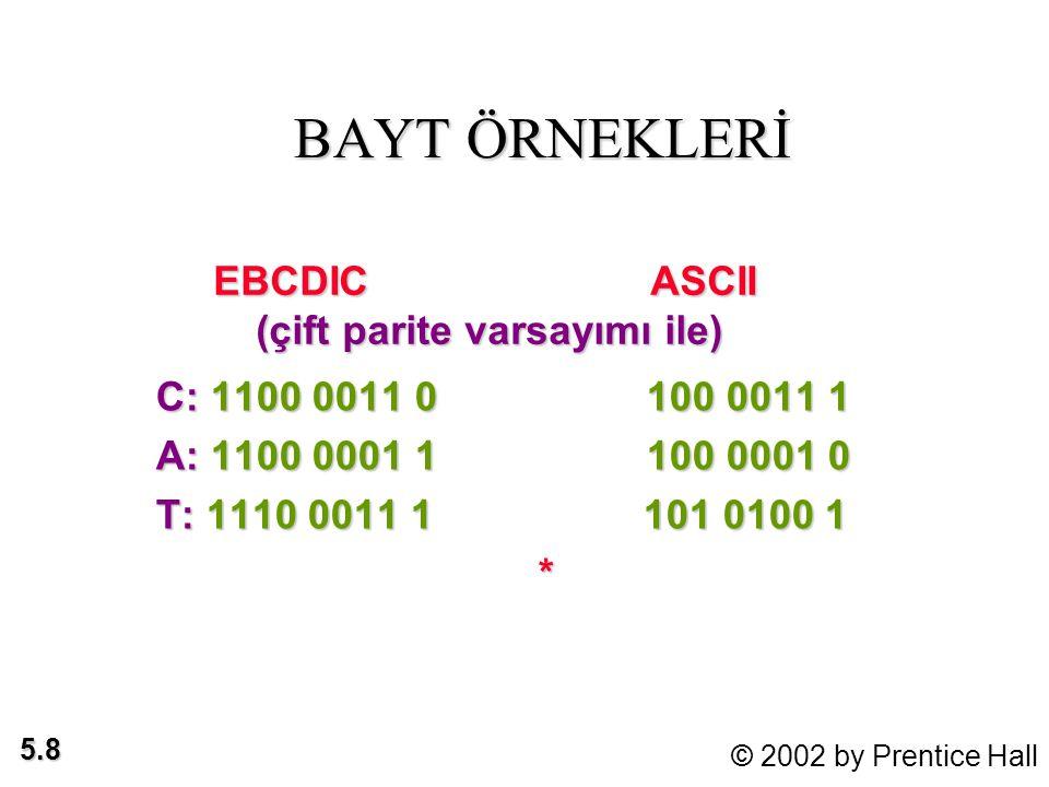 5.8 © 2002 by Prentice Hall BAYT ÖRNEKLERİ C: 1100 0011 0100 0011 1 C: 1100 0011 0100 0011 1 A: 1100 0001 1100 0001 0 A: 1100 0001 1100 0001 0 T: 1110 0011 1 101 0100 1 T: 1110 0011 1 101 0100 1* EBCDIC ASCII EBCDIC ASCII (çift parite varsayımı ile) (çift parite varsayımı ile)