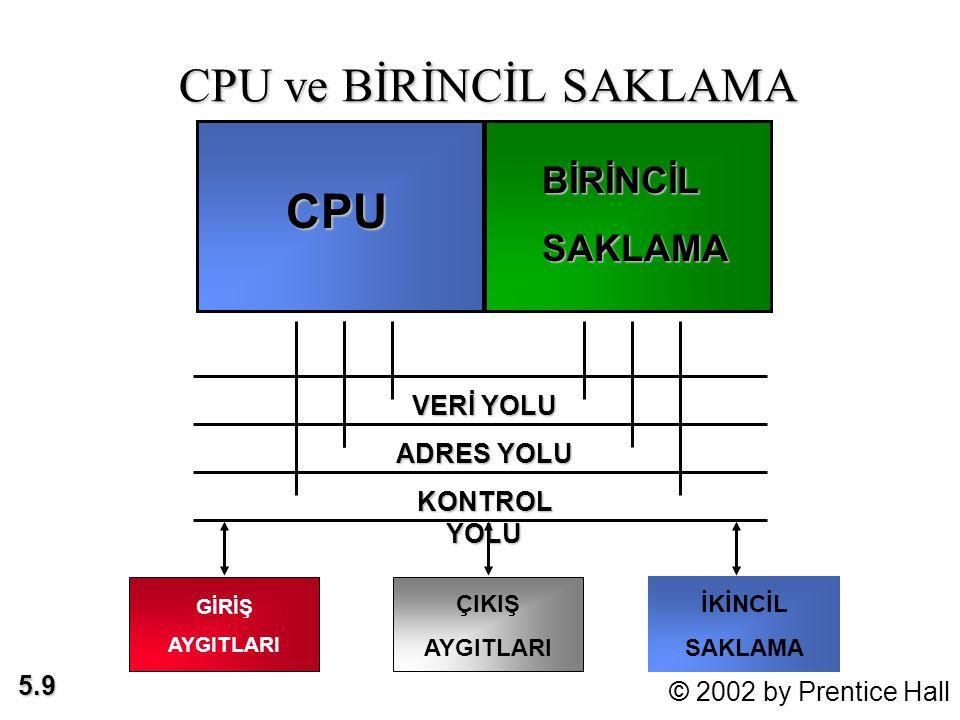 5.40 © 2002 by Prentice Hall AĞ BİLGİSAYARLARIAĞ BİLGİSAYARLARI İSTEMCİ: Kullanıcı (PC, dizüstü vb) kendisinde olmayan veri, uygulama veya iletişimi isterİSTEMCİ: Kullanıcı (PC, dizüstü vb) kendisinde olmayan veri, uygulama veya iletişimi ister SUNUCU: Bu bileşen (bilgisayar) istenen veri, program veya iletişime sahiptirSUNUCU: Bu bileşen (bilgisayar) istenen veri, program veya iletişime sahiptir* SUNUCU / İSTEMCİ