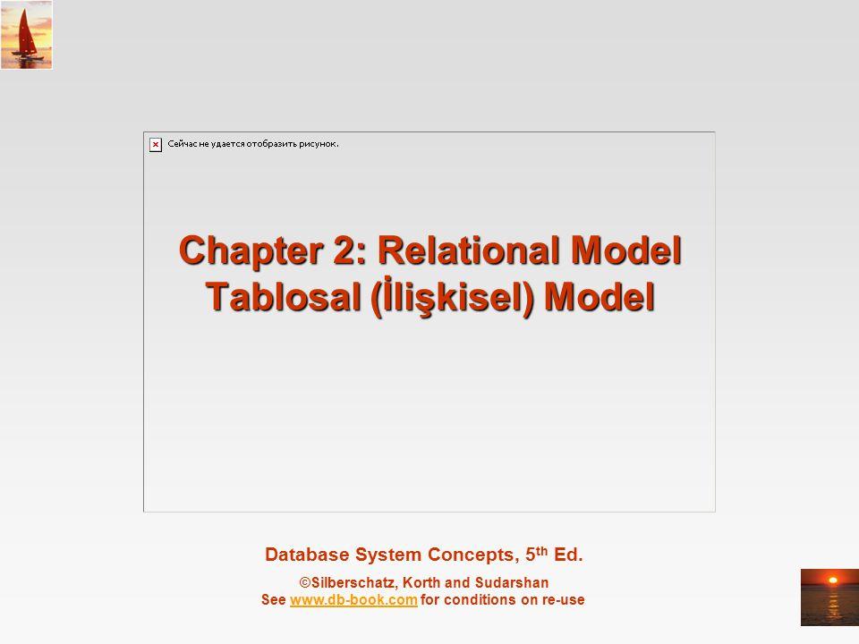 ©Silberschatz, Korth and Sudarshan2.2Database System Concepts - 5 th Edition, Sep 22, 2006 Chapter 2: Relational Model Structure of Relational Databases İlişkisel Veritabanı Yapısı Fundamental Relational-Algebra-Operations Temel İlişkisel Cebir İşlemleri Additional Relational-Algebra-Operations Ek İlişkisel Cebir İşlemleri Extended Relational-Algebra-Operations Genişletilmiş İlişkisel Cebir İşlemleri Null Values Null Değerler Modification of the Database Veritabanı Güncelleme İşlemleri