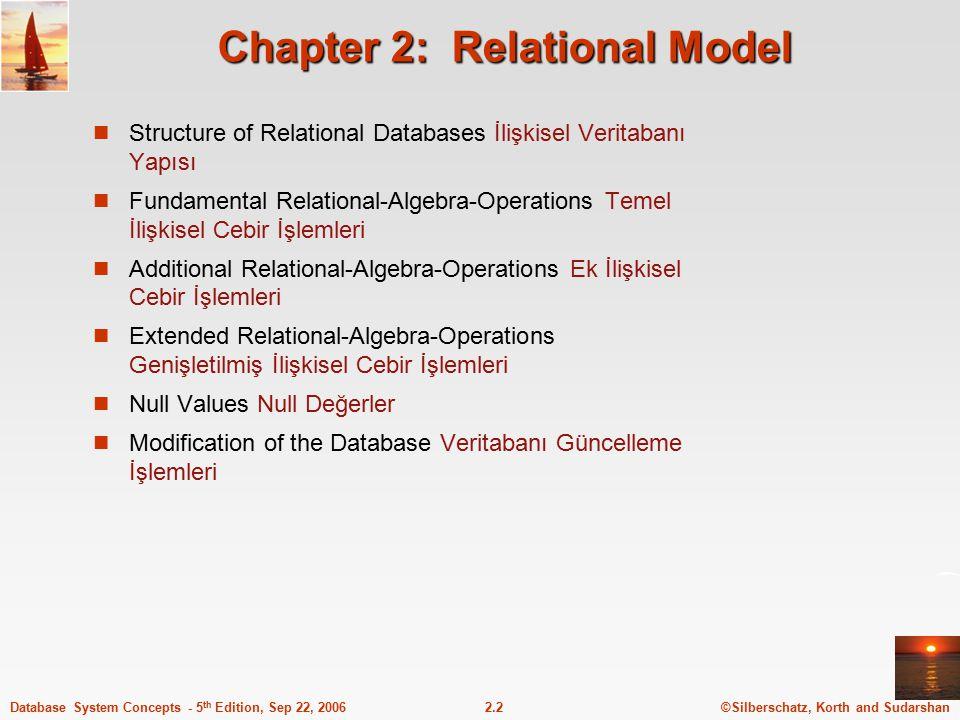 ©Silberschatz, Korth and Sudarshan2.3Database System Concepts - 5 th Edition, Sep 22, 2006 Tablo/İlişki (relation) örneği OgrNoAdiSoyadiBolumNo 1AliKurt7 2AyşeYıldız7 3AyselDemir6 4HasanCesur7 5AhmetSalih6 6ZeynepZahit5 table istance tablo örneği tablo verisi table schema tablo şeması tablo yapısı kayıt/record, row/tuple/satır attribute/özellik, column/sütün ogrenci tablo adı