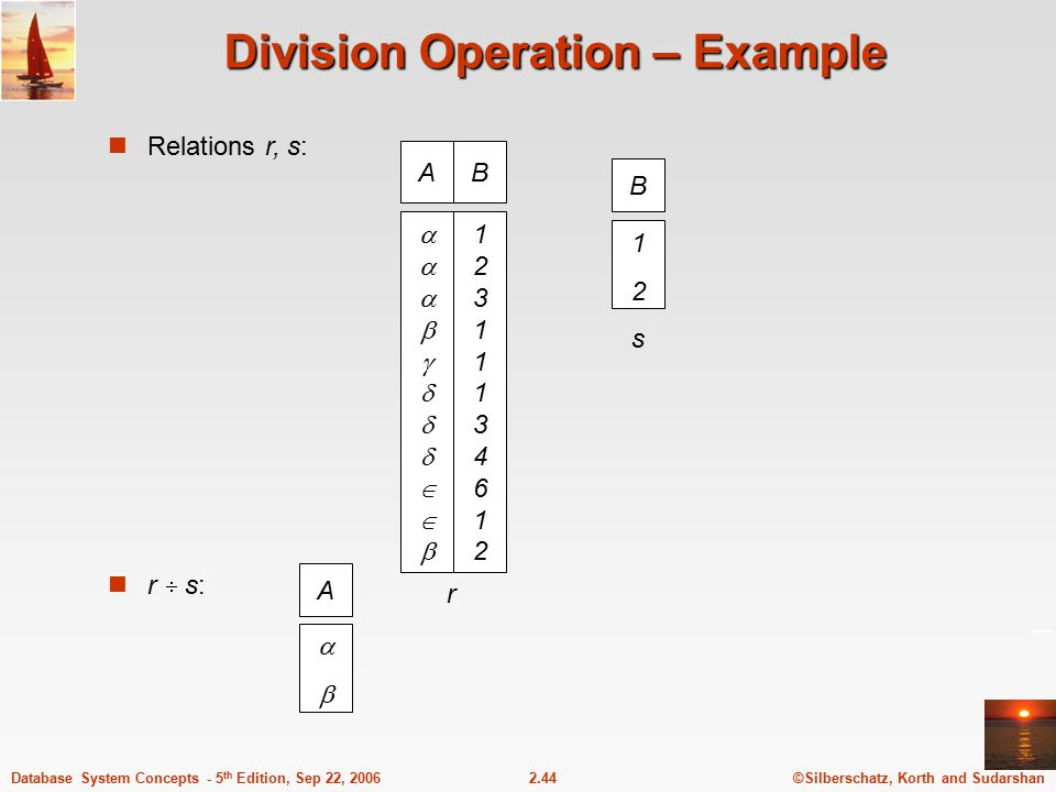 ©Silberschatz, Korth and Sudarshan2.44Database System Concepts - 5 th Edition, Sep 22, 2006 Division Operation – Example Relations r, s: r  s: A B 