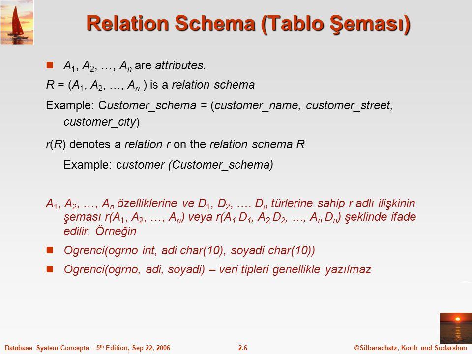 ©Silberschatz, Korth and Sudarshan2.17Database System Concepts - 5 th Edition, Sep 22, 2006 İlişkisel Cebir - SQL SELECT Bağıntısı İlişkisel CebirSELECT komutu Kayıt seçmeWHERE cümleciği WHERE A=B ^ D > 5 Sütun seçme  A,C (r) SELECT cümleciği SELECT A, C Kartezyen çarpım r x s FROM cümleciği FROM r, s Birleşim r  s UNION cümleciği r UNION s Fark r – s EXCEPT/MINUS cümleciği r EXCEPT s Tablo ve alan isimlendirme p x(a1, a2,...