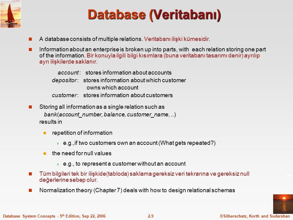 ©Silberschatz, Korth and Sudarshan2.10Database System Concepts - 5 th Edition, Sep 22, 2006 Örnek Uygulama: Universite veritabanı Veritabanı Şeması (Schema) ogrenci (ogrNo, adi, soyadi, bNo) – öğrenci kayıtlarını tutar hoca (hNo, adi, soyadi, bNo) – hoca kayıtlarını tutar ders (kodu, adi, kredi, bNo) – ders kayıtlarını tutar bolum (bNo, bAdi) – bolum bilgilerini tutar dersAl (ogrNo, kodu, not) – hangi öğrencinin hangi dersi aldığı bilgisini tutar dersVer (hNo, kodu) – hangi hocanın hangi dersi verdiği bilgisini tutar Veritabanı Şeması student (sid, fname, lname, did) – öğrenci kayıtlarını tutar teacher (tid, fname, lname, did) – hoca kayıtlarını tutar course (code, title, kredits, did) – ders kayıtlarını tutar department (did, dname) – bolum bilgilerini tutar take (sid, code, grade) – hangi öğrencinin hangi dersi aldığı bilgisini tutar teach (tid, code) – hangi hocanın hangi dersi verdiği bilgisini tutar