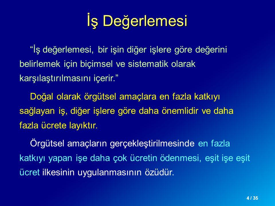 35 / 35 İş Değerlemesi Yrd.Doç.Dr. Yıldırım Osman ÇETMELİ
