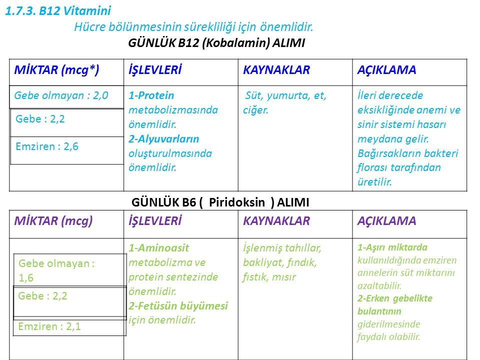 1.7.3.B12 Vitamini Hücre bölünmesinin sürekliliği için önemlidir.