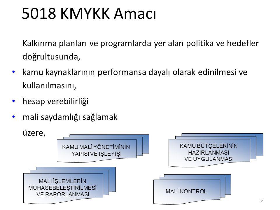 Kalkınma planları ve programlarda yer alan politika ve hedefler doğrultusunda, kamu kaynaklarının performansa dayalı olarak edinilmesi ve kullanılması