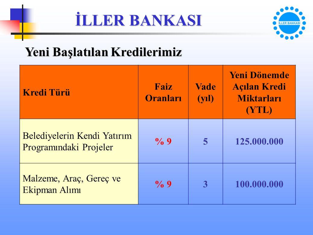 İLLER BANKASI Kredi Türü Faiz Oranları Vade (yıl) Yeni Dönemde Açılan Kredi Miktarları (YTL) Belediyelerin Kendi Yatırım Programındaki Projeler % 9512