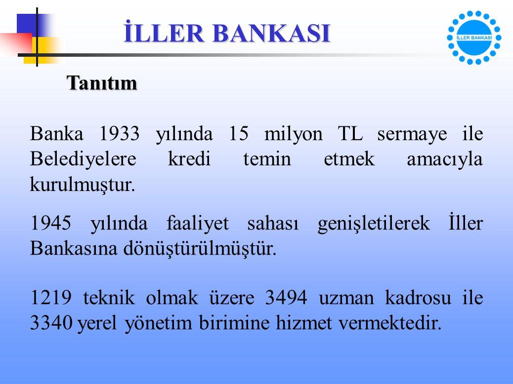 Tanıtım Tanıtım Banka 1933 yılında 15 milyon TL sermaye ile Belediyelere kredi temin etmek amacıyla kurulmuştur. 1945 yılında faaliyet sahası genişlet